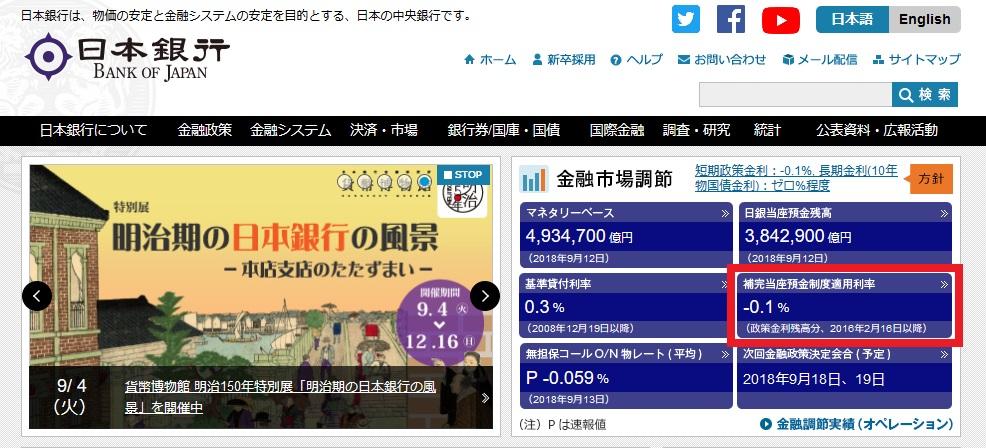 日本銀行の公式サイト