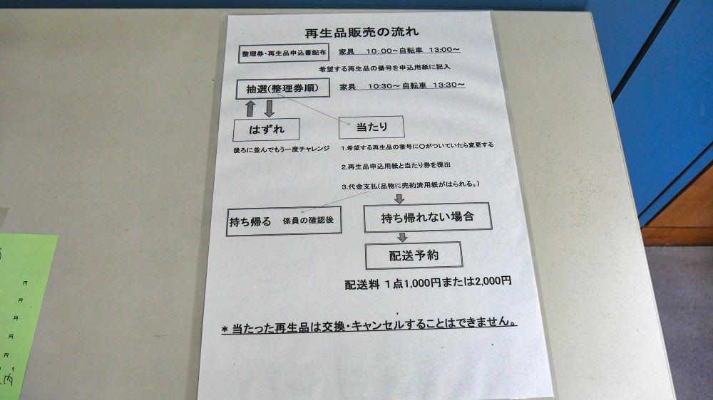 成田市リサイクルプラザの「フリ-マーケットと再生品即売会」販売の流れ