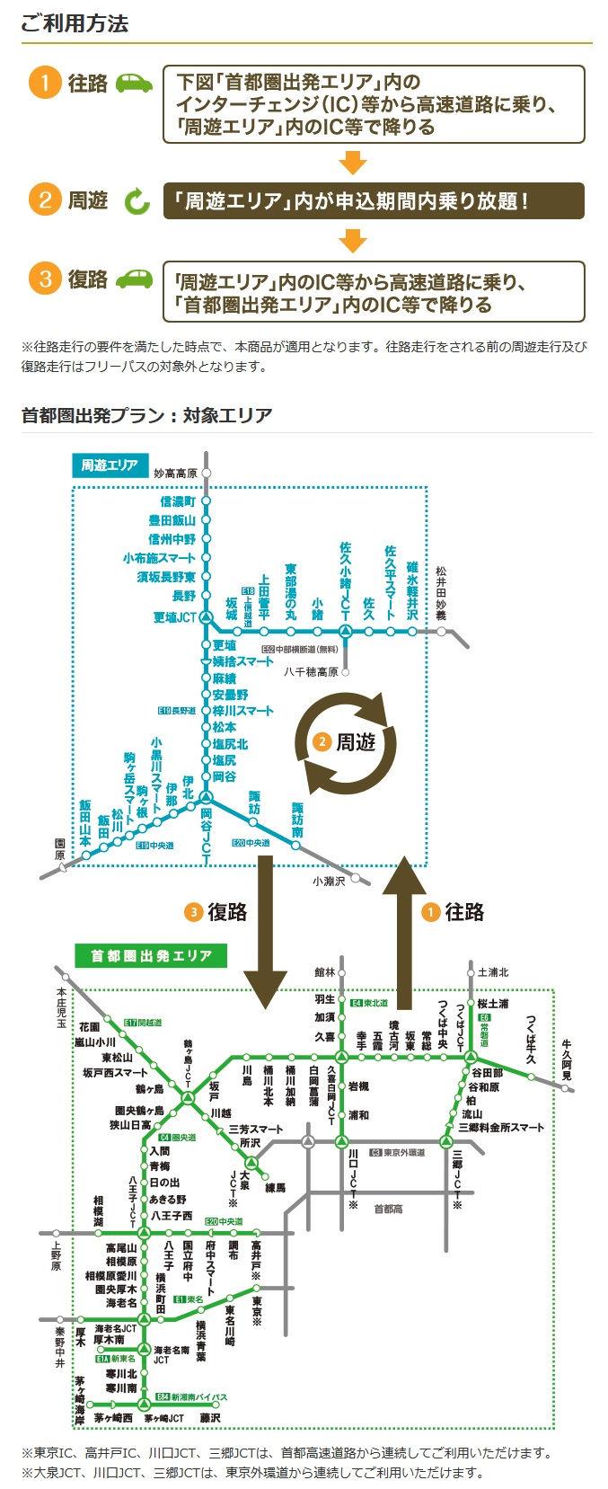 2018信州めぐりフリーパス(首都圏出発プラン)