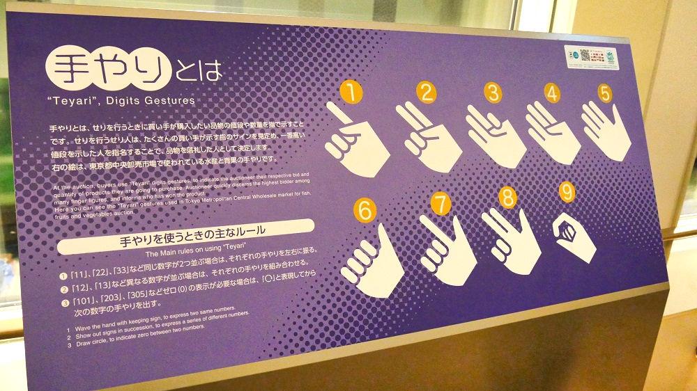 豊洲市場水産卸売場棟の通路説明ボード