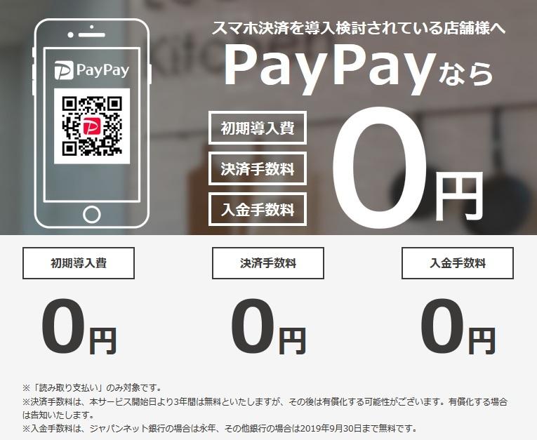 PayPay(ペイペイ)の決済手数料