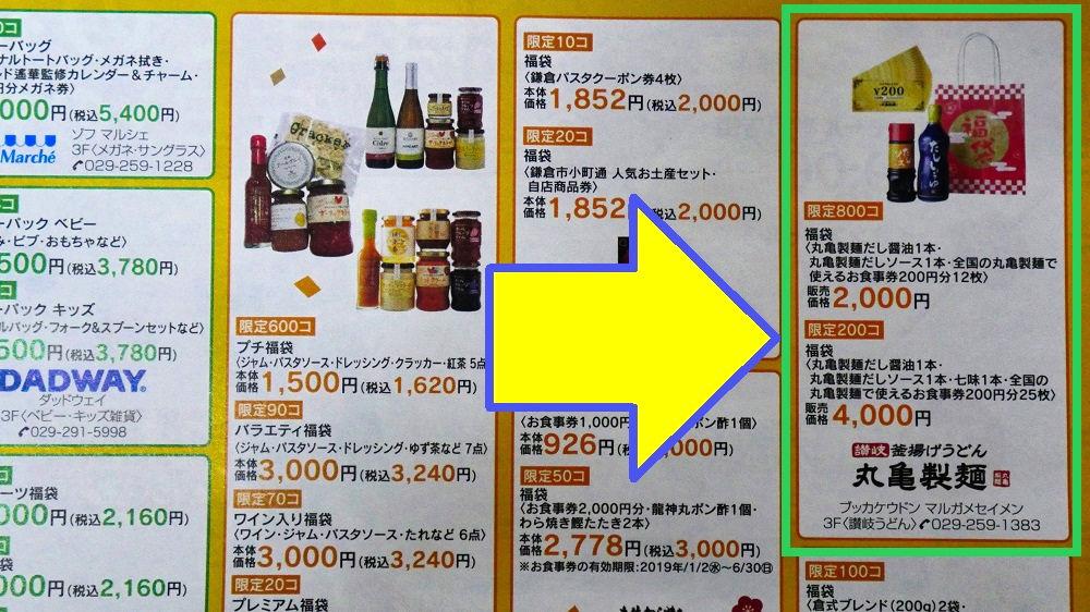 イオンモール水戸内原の新聞広告