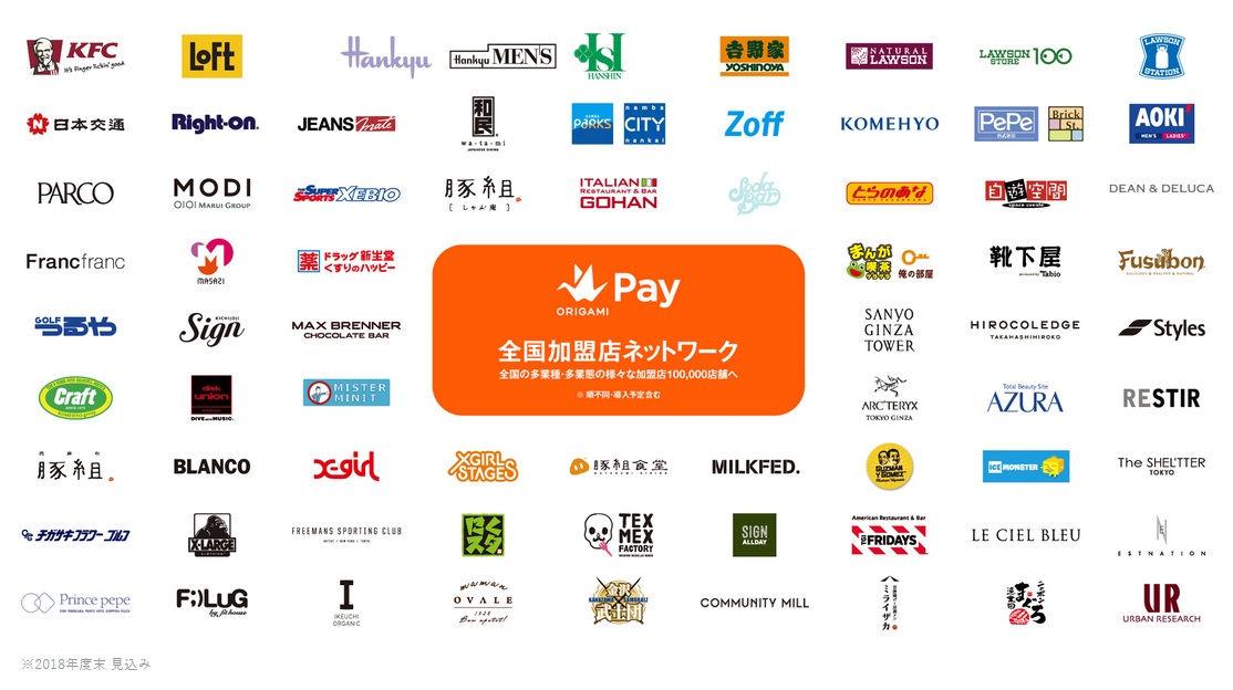 オリガミペイ(Origami Pay)の加盟店舗