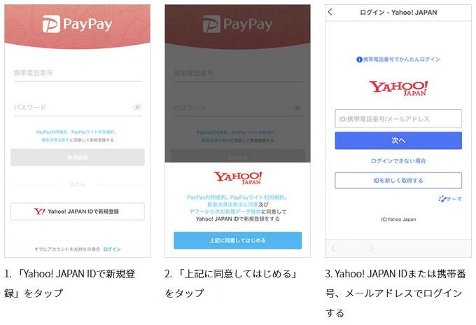 Yahoo!Japan IDで登録する方法