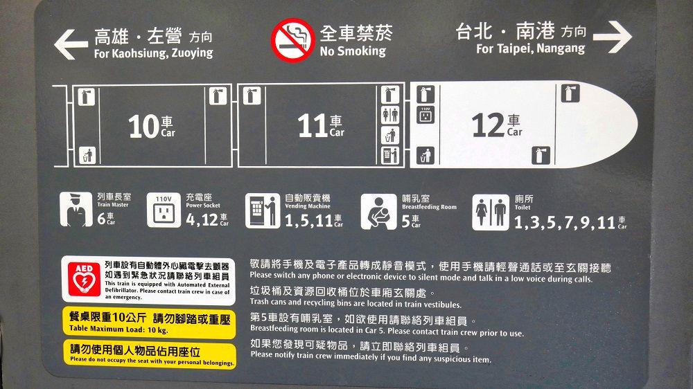 台湾新幹線(台湾高速鉄道)の車両構成
