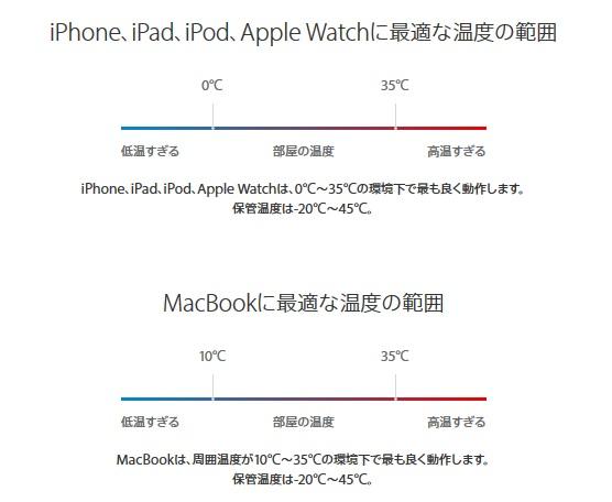 iPhoneの適正使用温度