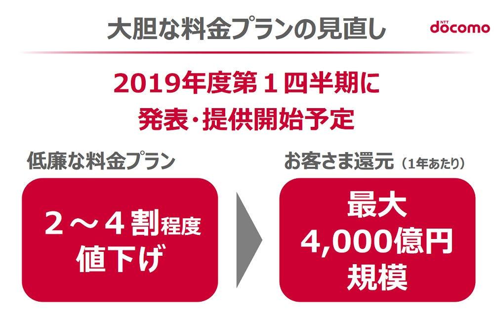 NTTドコモ2018年度第2四半期決算説明会