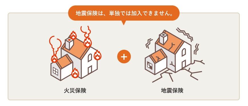 地震保険は単独では加入できない