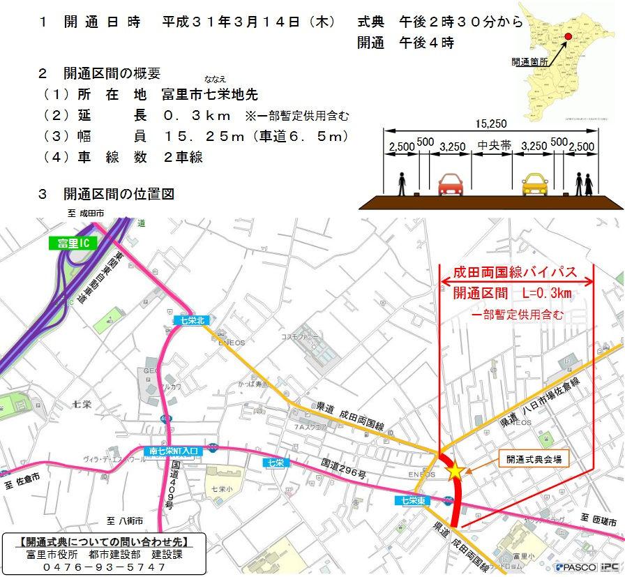県道成田両国線バイパス