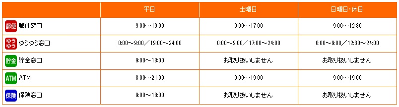 千葉中央郵便局の営業時間