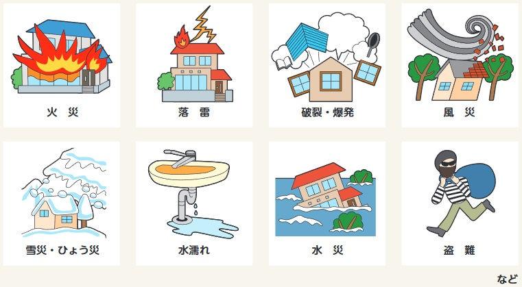 火災保険の補償対象