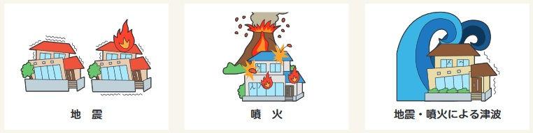 地震保険の補償対象