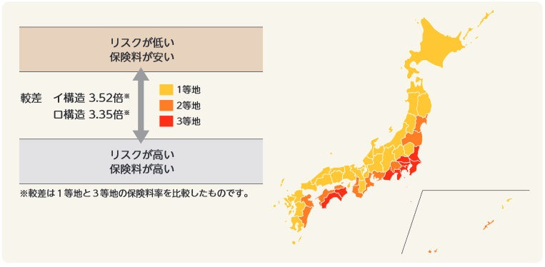 地震保険の料率も地域によって違う