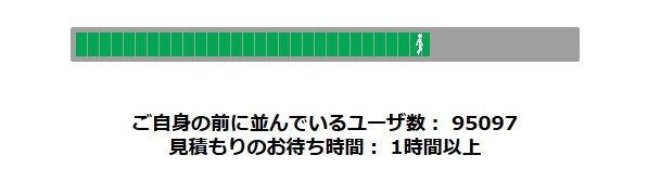 東京2020オリンピックのチケット購入(抽選申込)の待ち時間