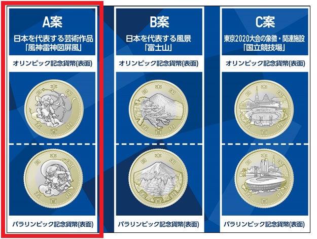 2020年東京オリンピック・パラリンピック競技大会記念五百円貨幣の図柄3案