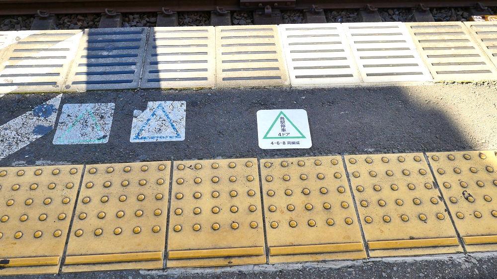 JR成田駅5番線のプラットホーム表示