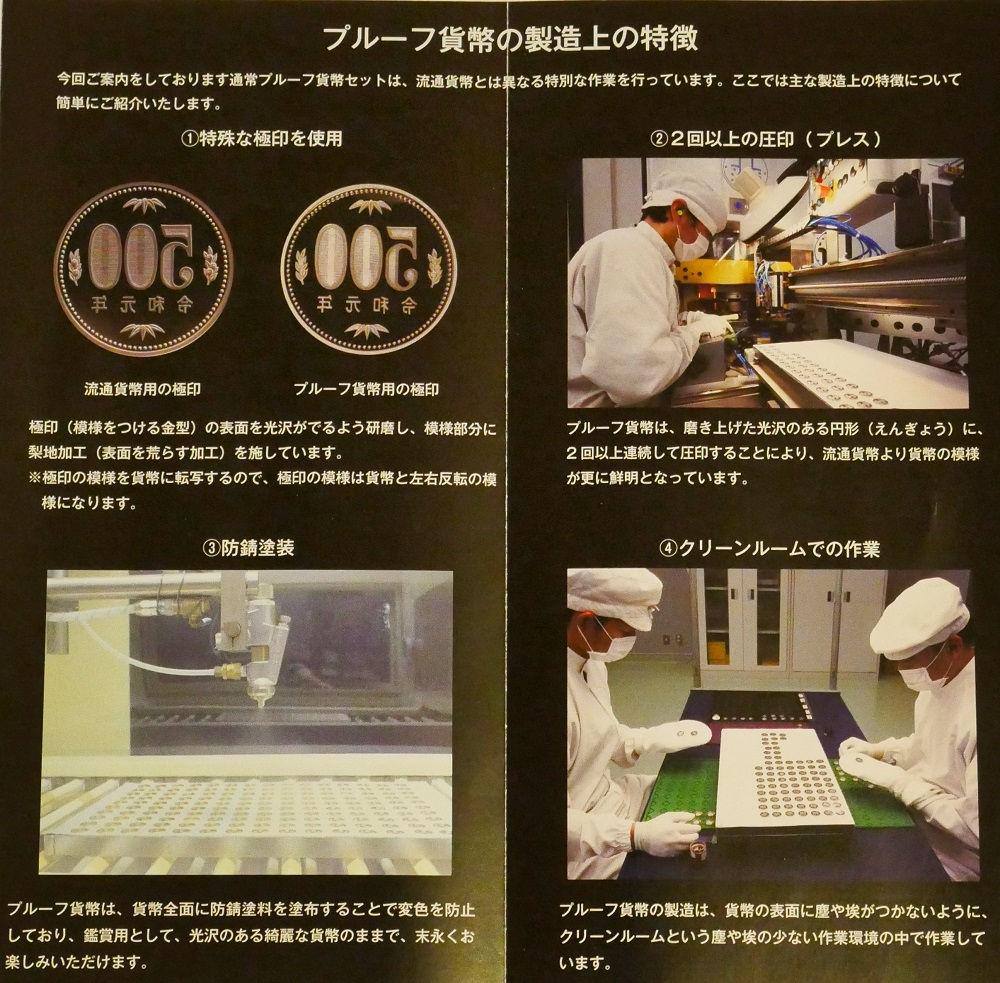 造幣局の新製品の案内パンフレット