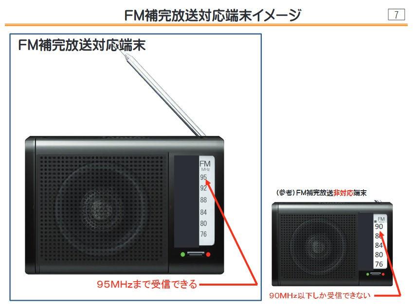FM補完放送対応端末