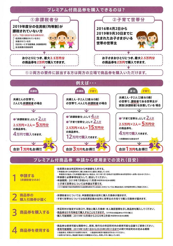 成田市『プレミアム付商品券』パンフレット