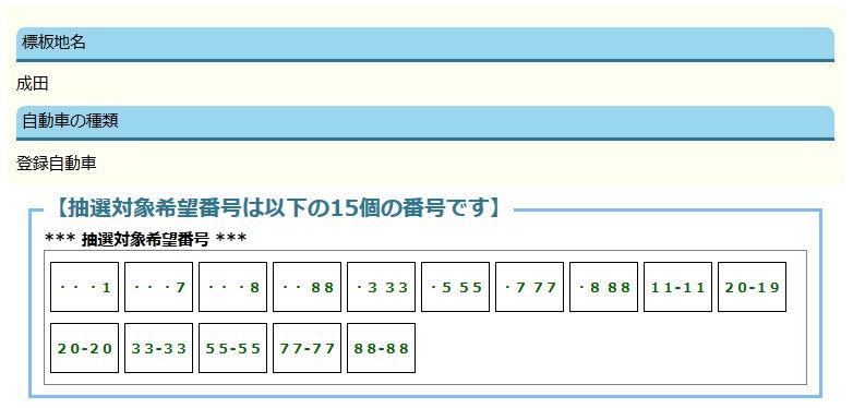 成田の「抽選対象希望番号」