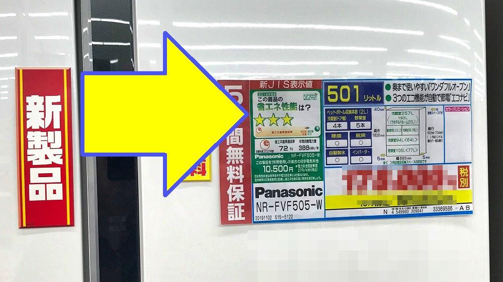 「九都県市省エネ家電買替キャンペーン」のチェックポイント
