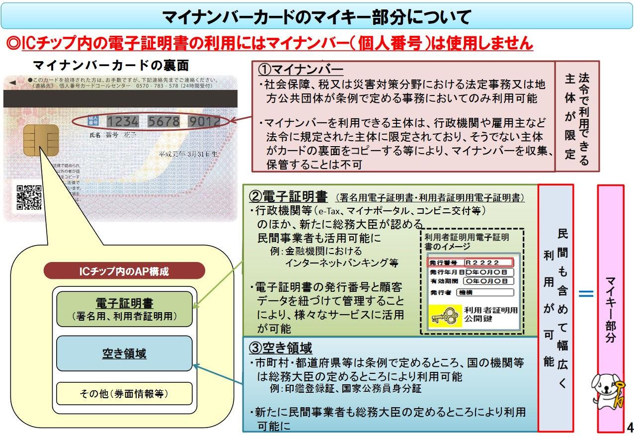 総務省『マイキープラットフォーム構想の概要』
