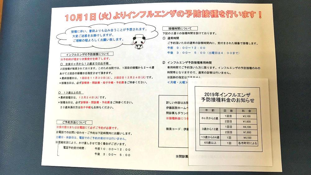 伊藤医院で配布しているインフルエンザ予防接種についての資料