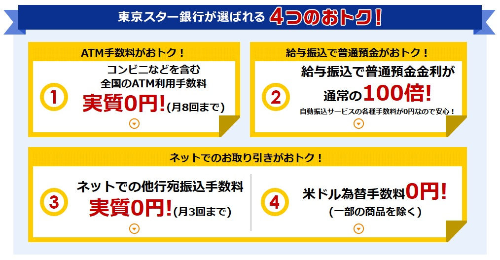東京スター銀行は総合的なメリットが大きい