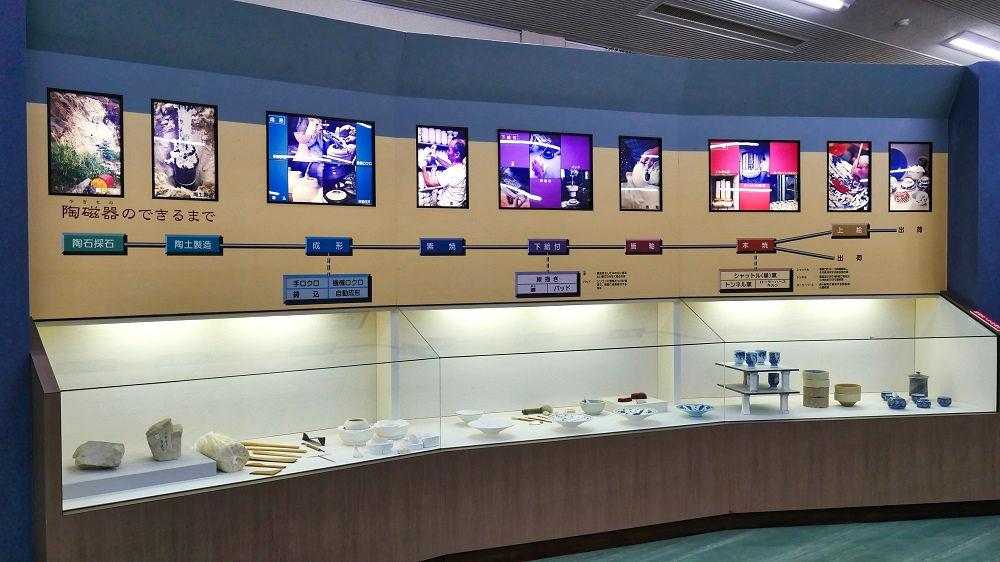 『陶芸の館 観光交流センター』の2Fは史料館