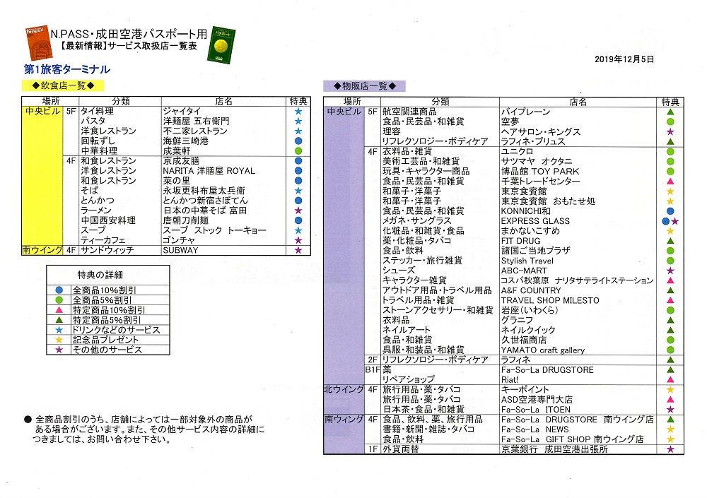 成田空港パスポート(N.Pass)の特典詳細