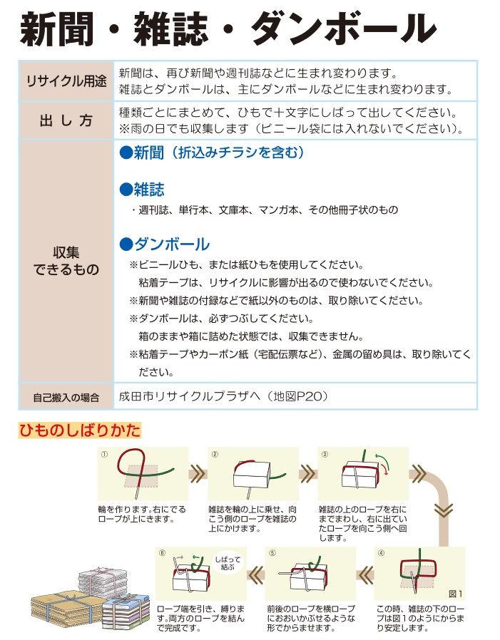 成田市公式の『新聞・雑誌・段ボール』リサイクル方法