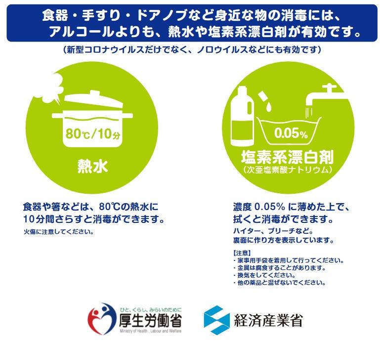 次亜塩素酸ナトリウム液は身近なモノの消毒に有効