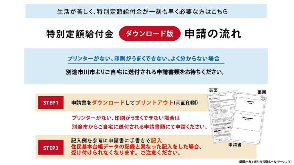 【10万円給付金の申請・受給の流れを把握できる】千葉県市川市で特別定額給付金の申請受付開始!
