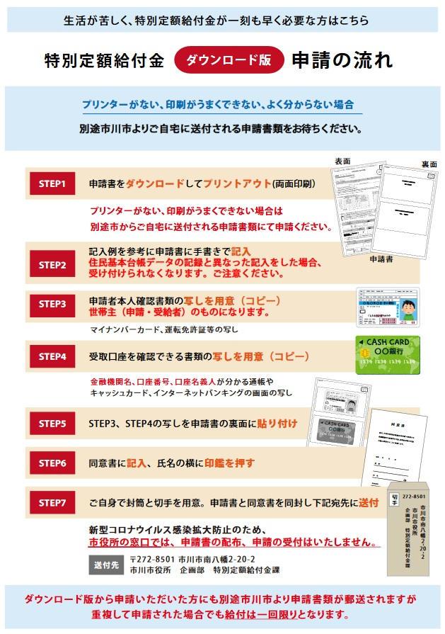 申請書と同意書をダウンロード・印刷する申請方法の流れ