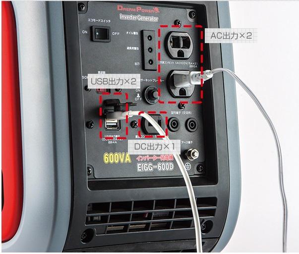 「EIGG-600D」には、家庭用のAC100V電源が2個、USB出力が2個あります。
