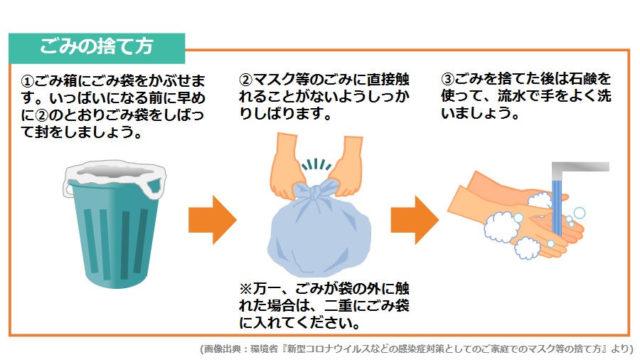 環境省では『家庭でのマスク等の捨て方』を案内中