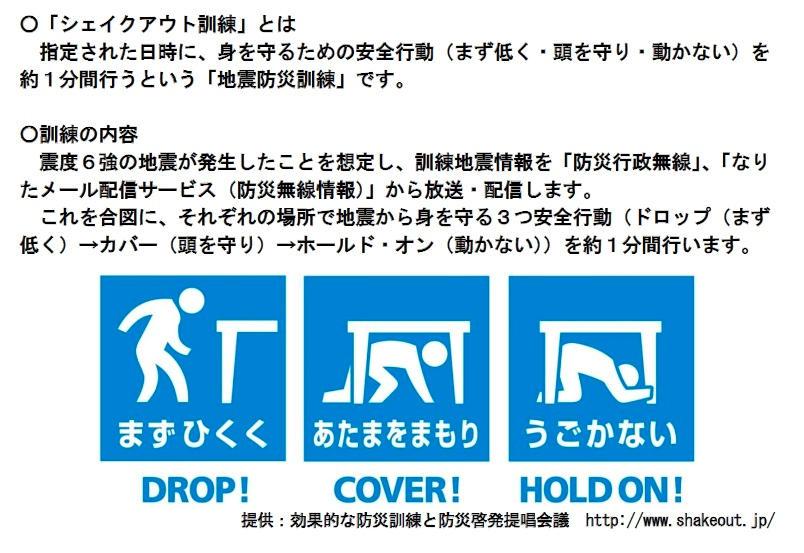 自宅や職場で緊急地震速報訓練を行う方法