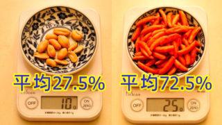 【重量実測レポ】亀田の柿の種のピーナッツ比率が30%になった新バージョンが登場!