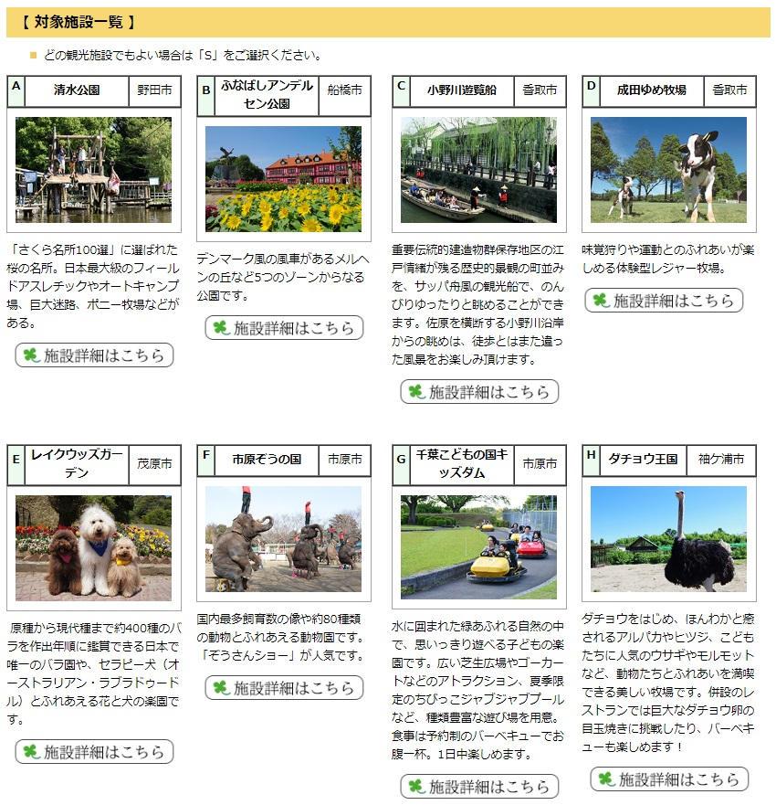 『まるごとe!ちば』の観光施設優待キャンペーン