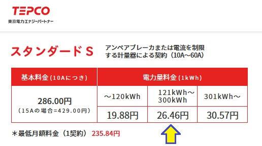 東京電力の料金表